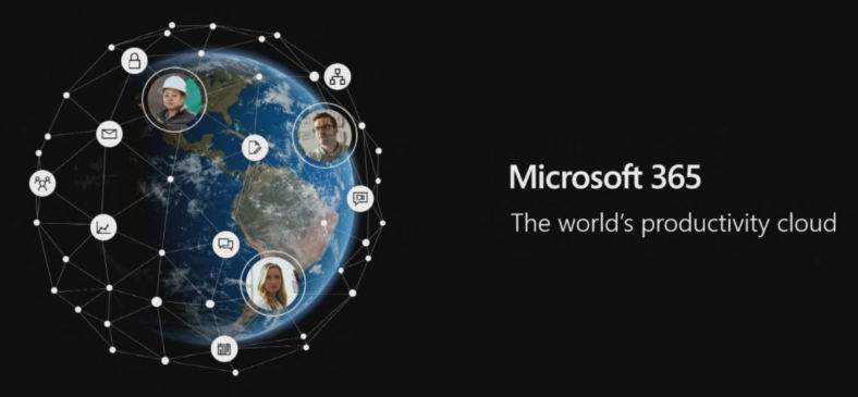 Microsoft 365  The world's productivity cloud